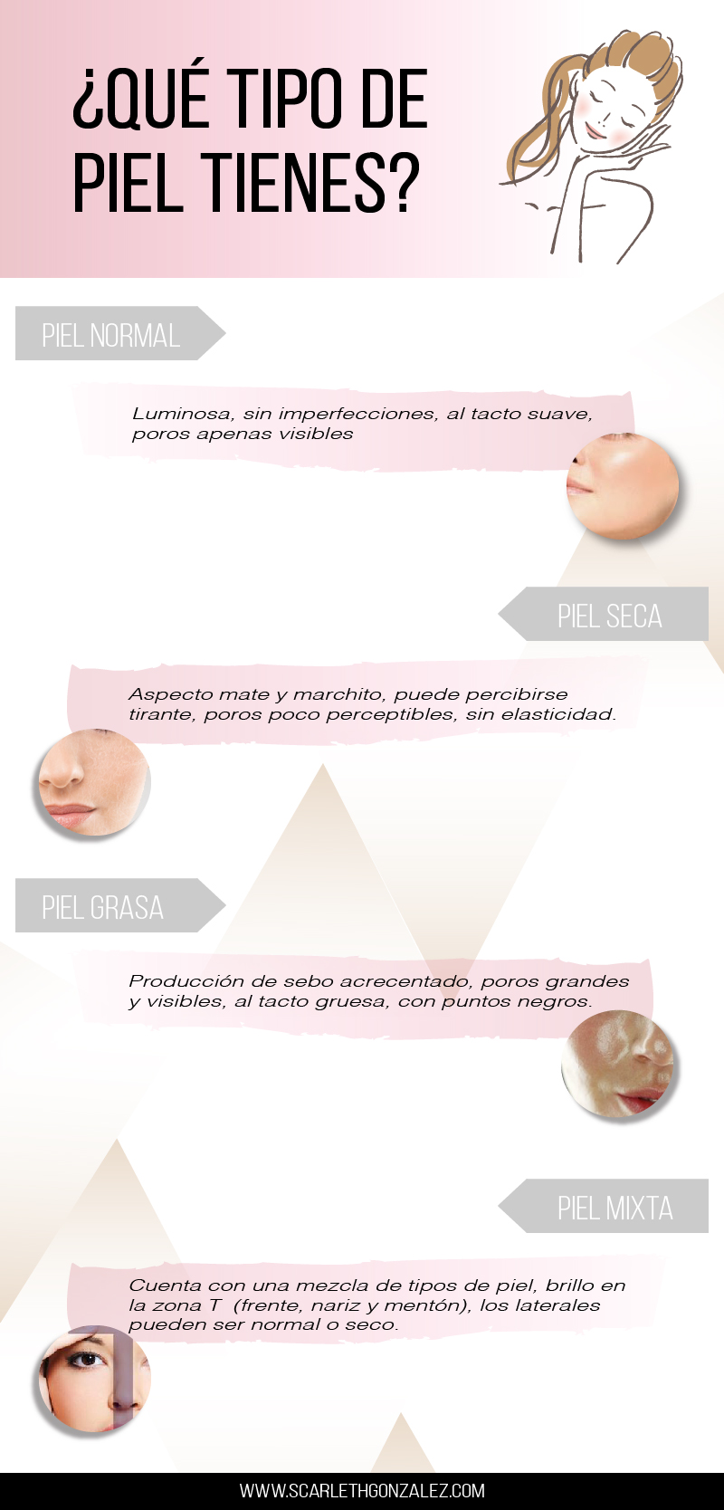 tipo de piel clasificación